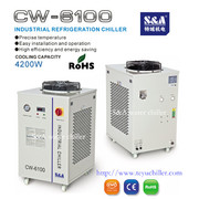 S&A is industrial water chiller units supplier in China