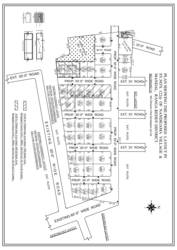 HMDA Aproved PLOTS for SALES in KOTHUR,  HYDERABAD, INDIA.