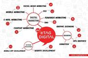 Digital Marketing,  SEO,  SMM,  Company in Hyderabad – Tagdigital